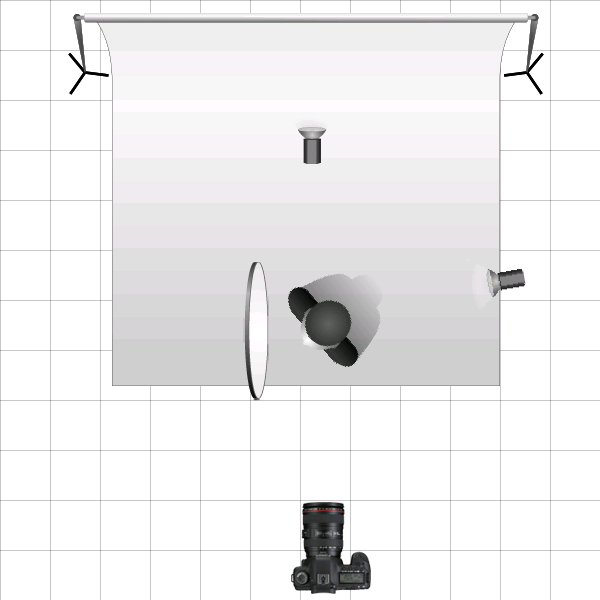 Headshot final lighting diagram